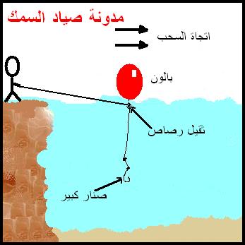طريقة للصيد من داخل البحر بدون قارب Kasara_long